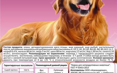 Этикетка для Большая миска - Корм для собак